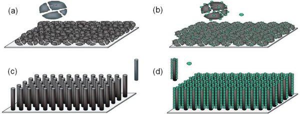 Carbon Nanotube Supercapacitors | IntechOpen