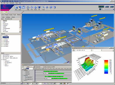 Decision Support Using Simulation for Customer-Driven Manufacturing