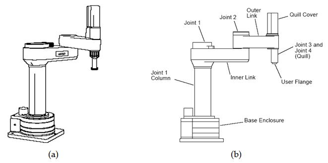 Kinematics Of Adeptthree Robot Arm Intechopen