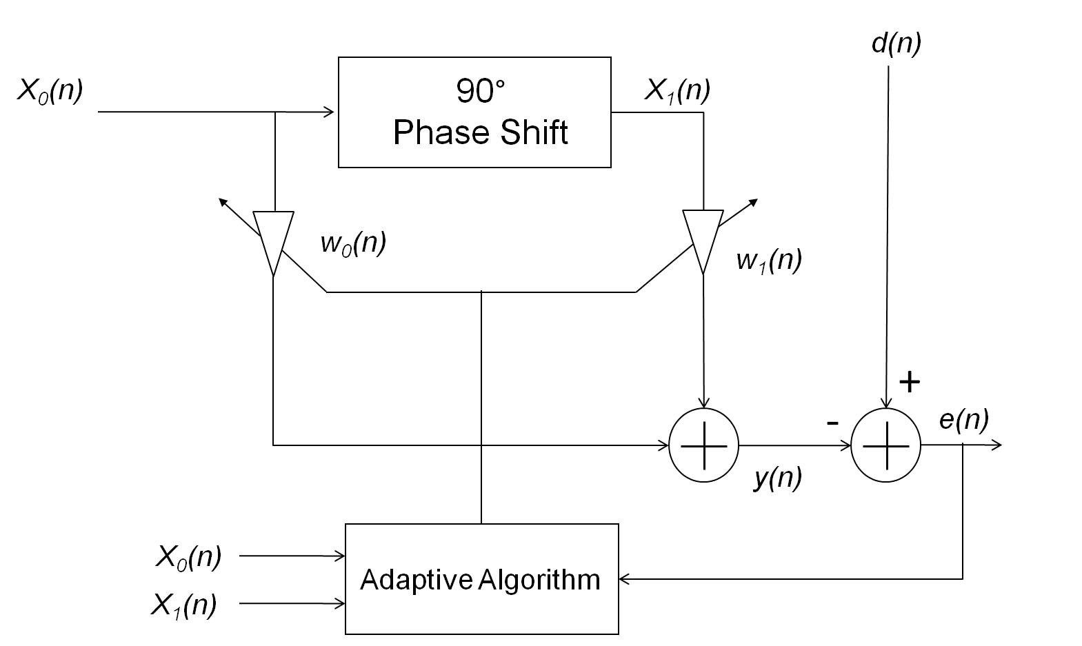 Applications Of Adaptive Filtering Intechopen Notch Filter Circuit Diagram Figure 5