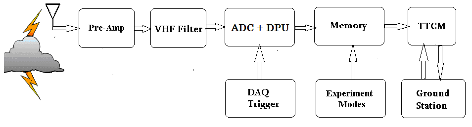 tt c block diagram wiring diagram Geology Block Diagram tt c block diagram data wiring diagramttc m block diagram wiring diagram post block diagram reduction