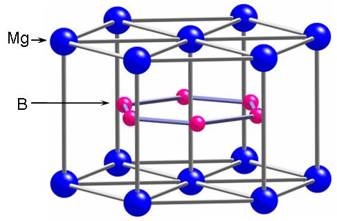 Alumina Octahedral Sheet Structure Of A Silica Tetrahedral