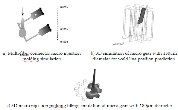 Modelling and Simulation for Micro Injection Molding Process