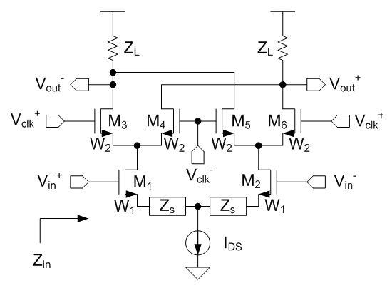Main RF Structures | IntechOpen