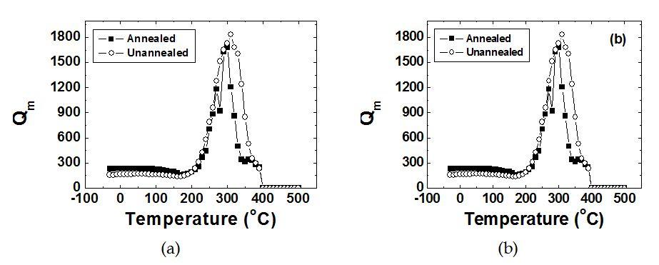 Magnetoelectric Multiferroic Composites | IntechOpen
