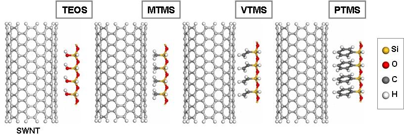 fundamentals of biochemistry binder ready version life at the molecular level