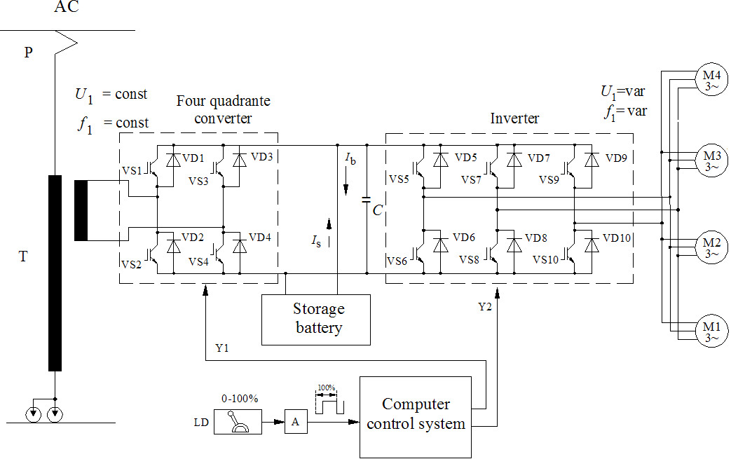 Management Of Lootive Tractive Energy Resources Intechopen. Ure 9 A Circuit Diagram Of Acac Current System Electric Lootive. Wiring. Electric Train Engine Diagram At Scoala.co