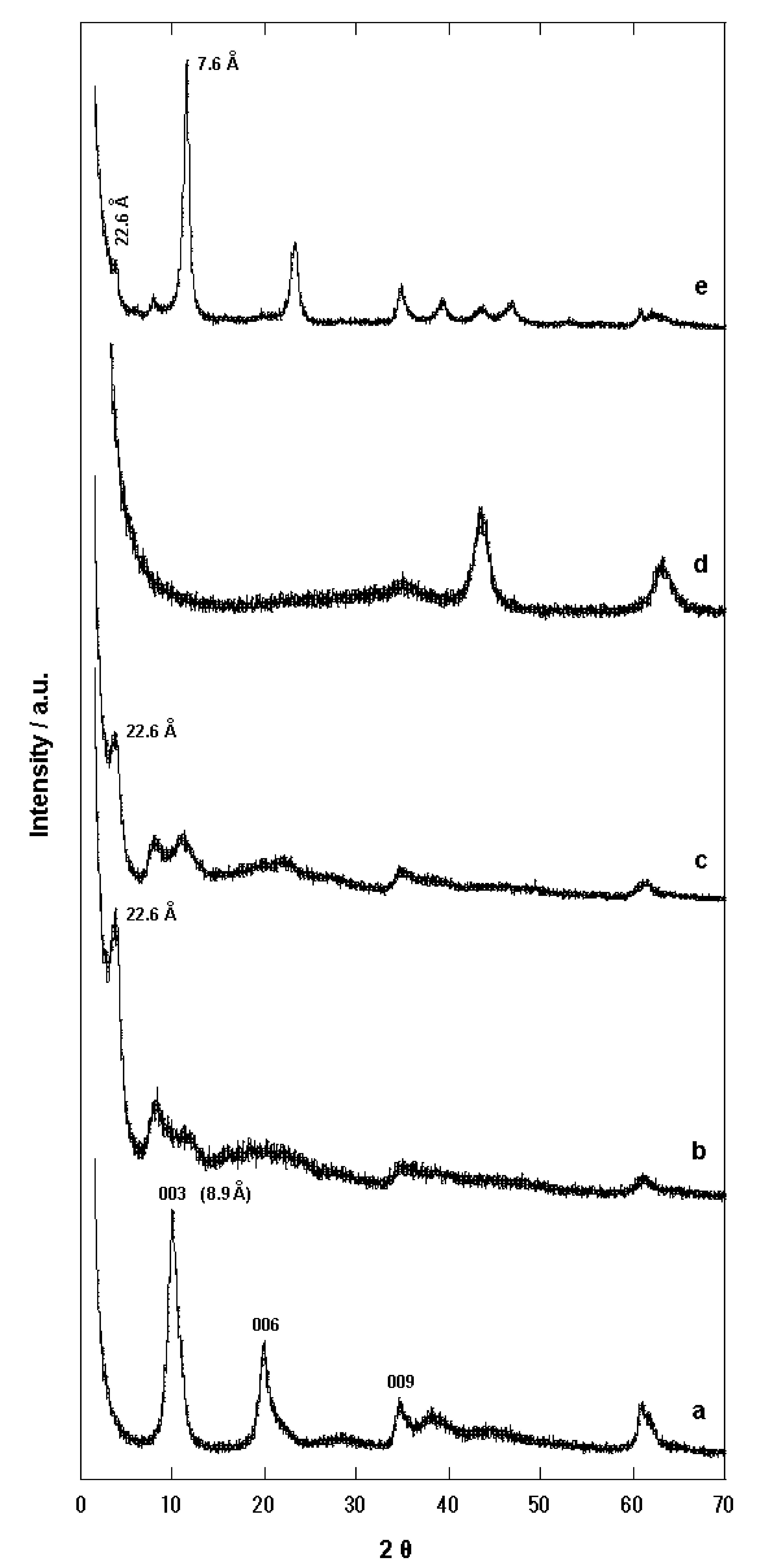 Versatile Nanocomposite Formulation System of Non-Steroidal Anti ...