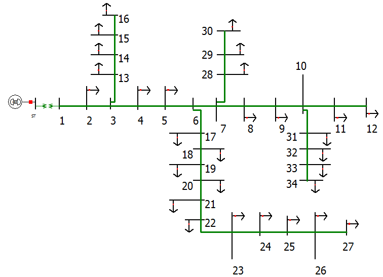 Ieee 5 Bus System