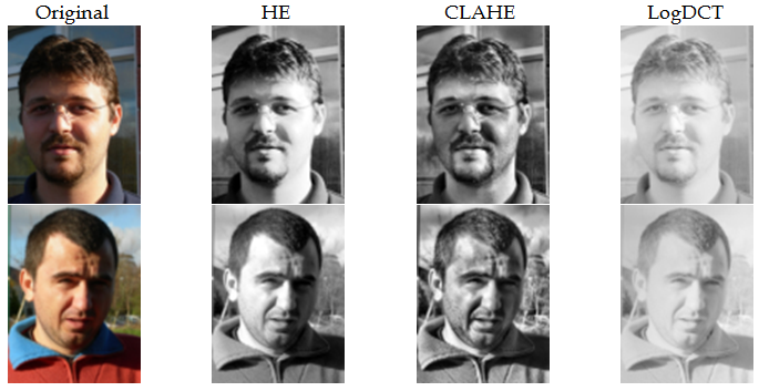 Real-Time Video Face Recognition for Embedded Devices