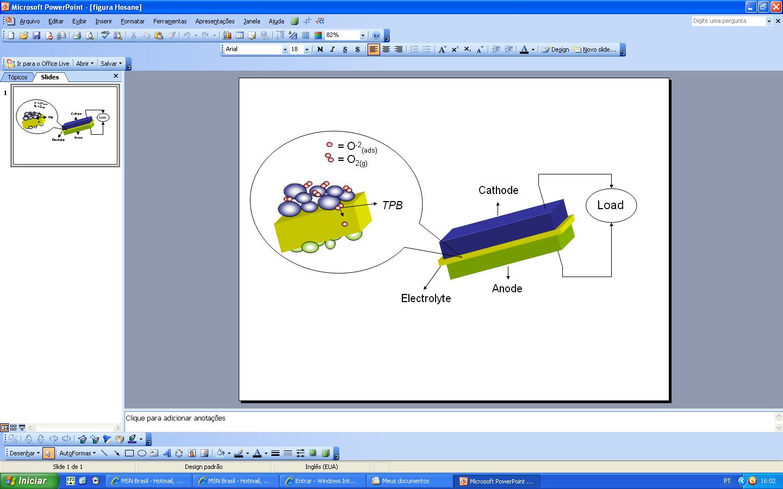 Ceramic Materials for Solid Oxide Fuel Cells | IntechOpen