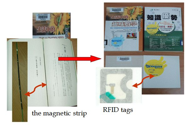 A Study on the Influence of RFID Tagging on Circulation