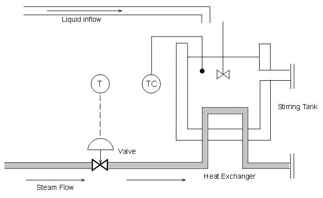 On Fractional-Order PID Design | IntechOpen
