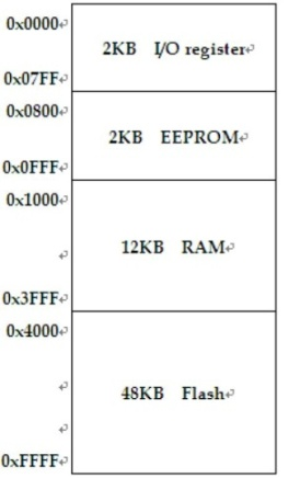 Programming Flash Memory in Freescale S08/S12/CordFire MCUs