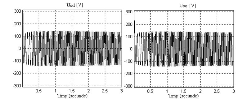 Robust-Adaptive Flux Observers in Speed Vector Control of