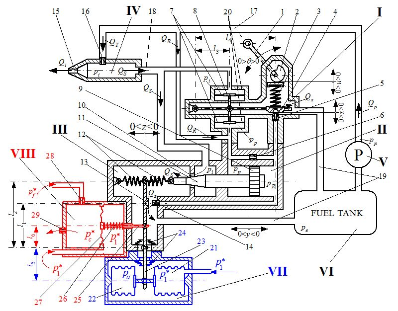 fuel injector engine diagram wiring diagram. Black Bedroom Furniture Sets. Home Design Ideas