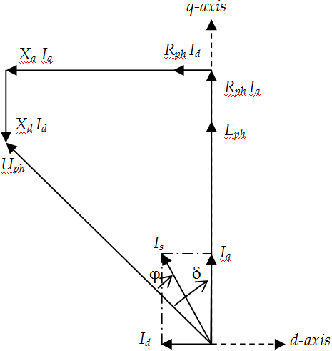 Global Design and Optimization of a Permanent Magnet ... on permanent magnet motor applications, permanent magnet motor repair, permanent magnet synchronous generator, permanent magnet motor power diagram, dayton motors wiring diagram, permanent magnet stepper motor, electric motors wiring diagram, permanent magnet electric motors diagram, permanent magnet shielding, permanent magnet motor design diagrams, permanent magnet motor dimensions, permanent magnet motor timing, permanent magnet motor schematic, pressure sensor wiring diagram,