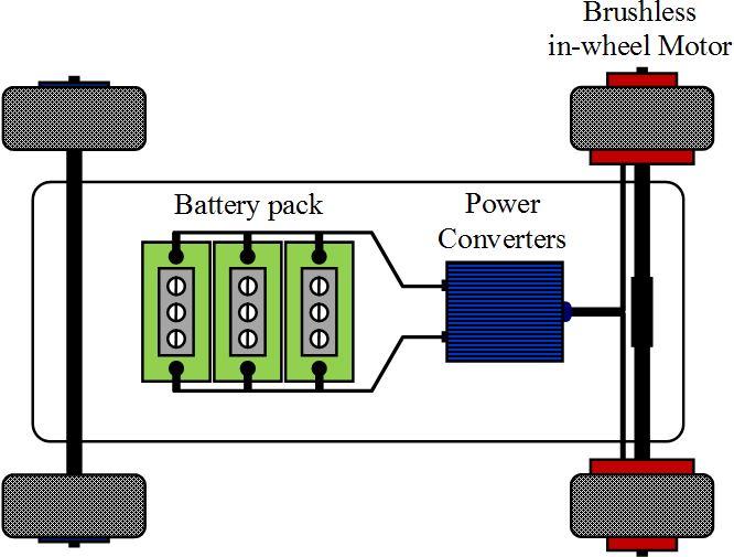 Efficient Sensorless PMSM Drive for Electric Vehicle ... on