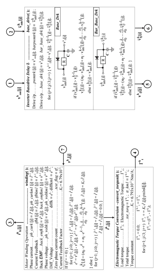 extended simulation of an embedded brushless motor drive  blmd  system for adjustable speed