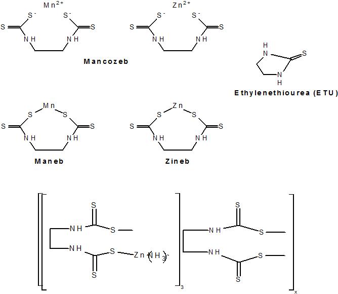 Biomonitoring of Contemporary Pesticides: Ethylenethiourea in