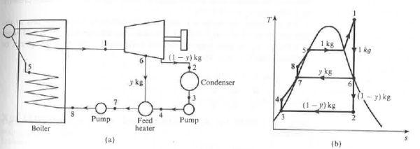 solar aided power generation  generating  u201cgreen u201d power