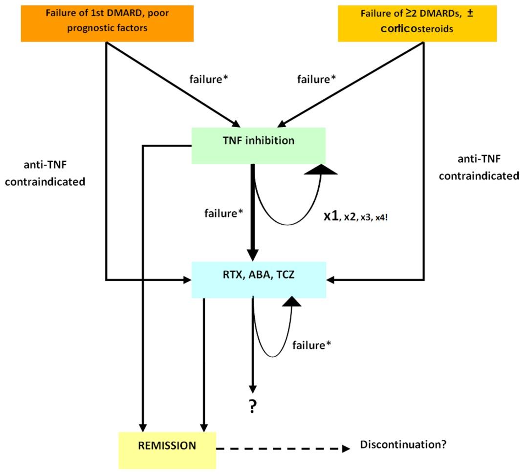 free Radiometrische Methoden in der Geochronologie
