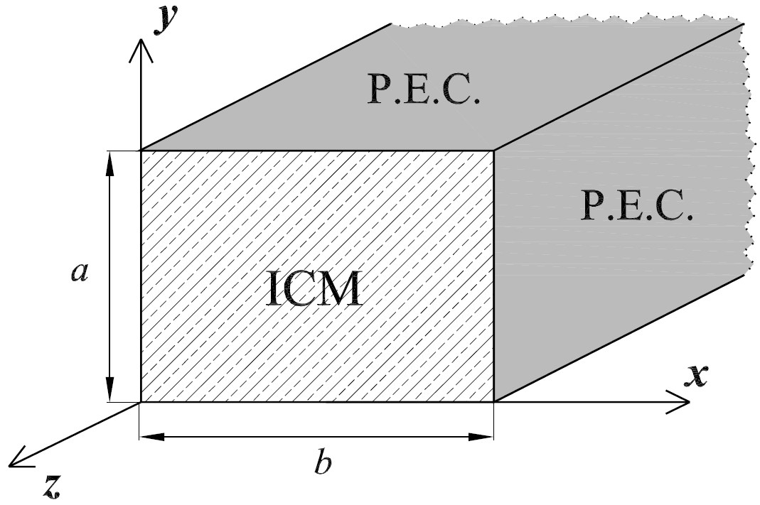 Numerical Modeling of Electromagnetic Wave Propagation
