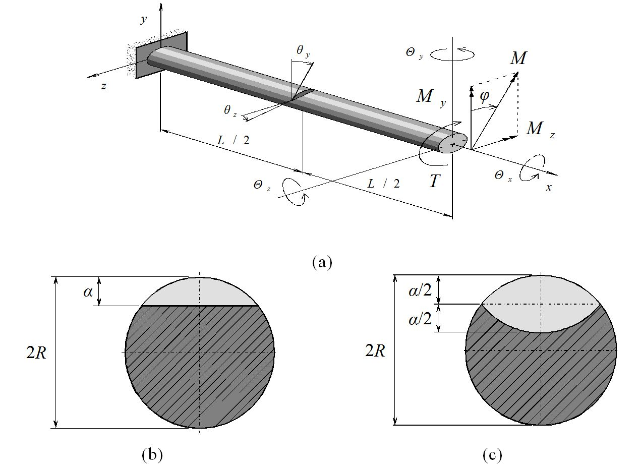 Vibration Analysis of Cracked Beams Using the Finite Element