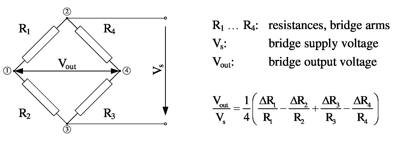 Carbon Fibre Sensor Theory And Application Intechopen Wheatstone Bridge Wiring Diagram Figure 7 General Circuit