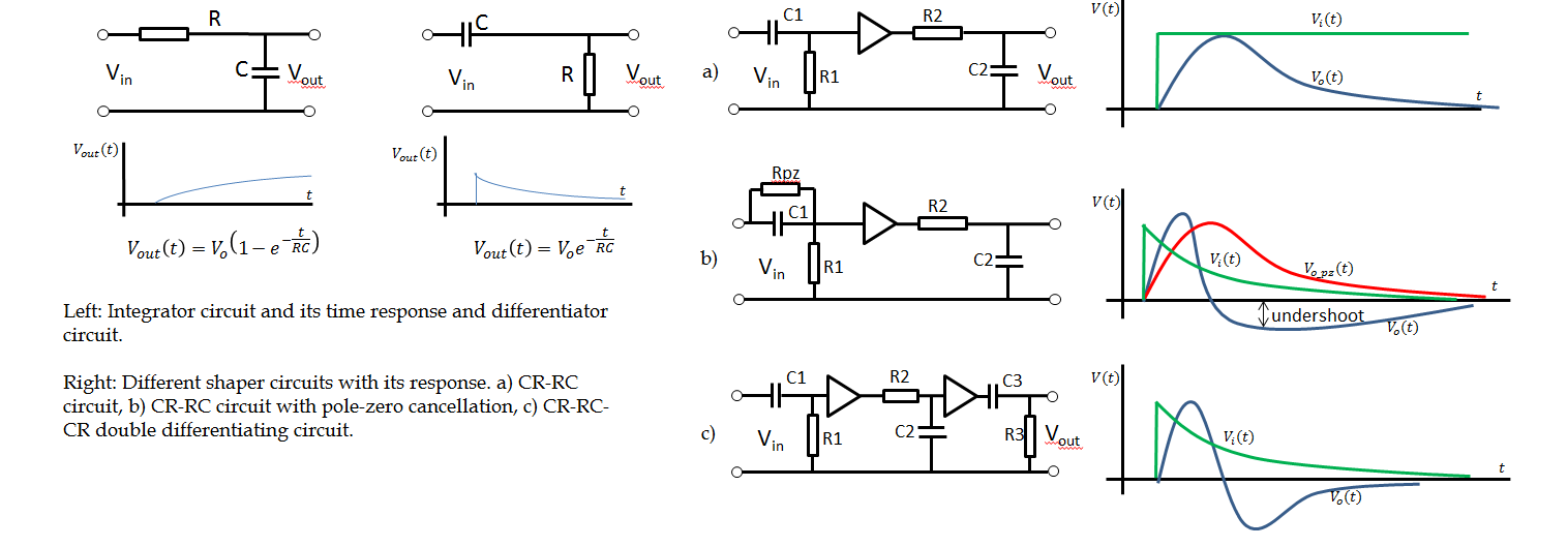 Data Acquisition In Particle Physics Experiments Intechopen Ac Series Circuit Further Control And Interface Figure 7