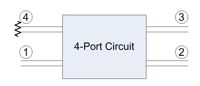 Multi-Hole Waveguide Directional Couplers   IntechOpen