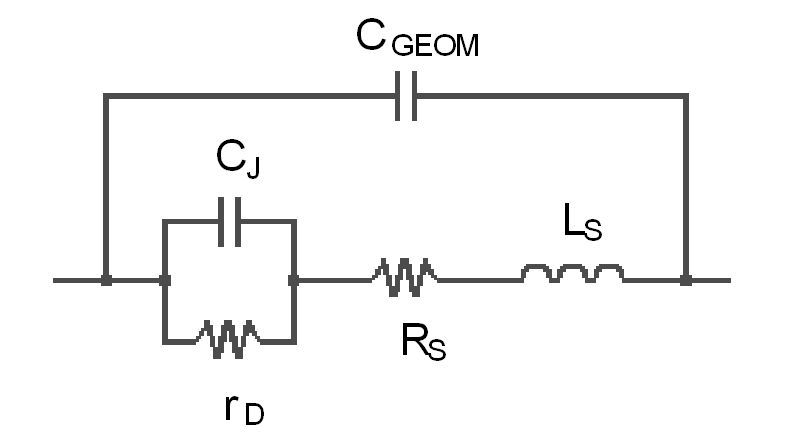 implementation of schottky barrier diodes  sbd  in
