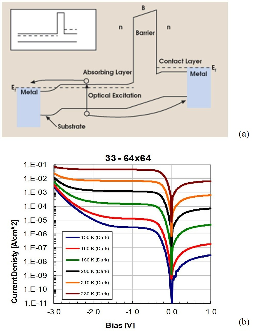 Advances In Infrared Detector Array Technology Intechopen As Well Circuit On Schematic Figure 22