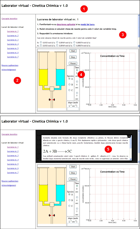 E Learning In Chemical Education Intechopen Block Diagram Digital Clock Newhairstylesformen2014com Figure 8