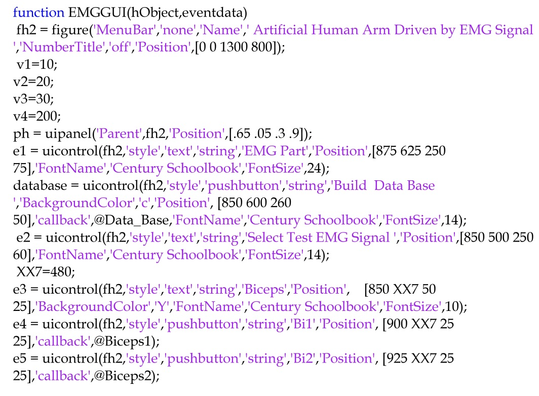 Artificial Human Arm Driven by EMG Signal | IntechOpen