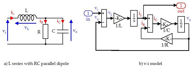 Simulation of Power Converters Using Matlab-Simulink