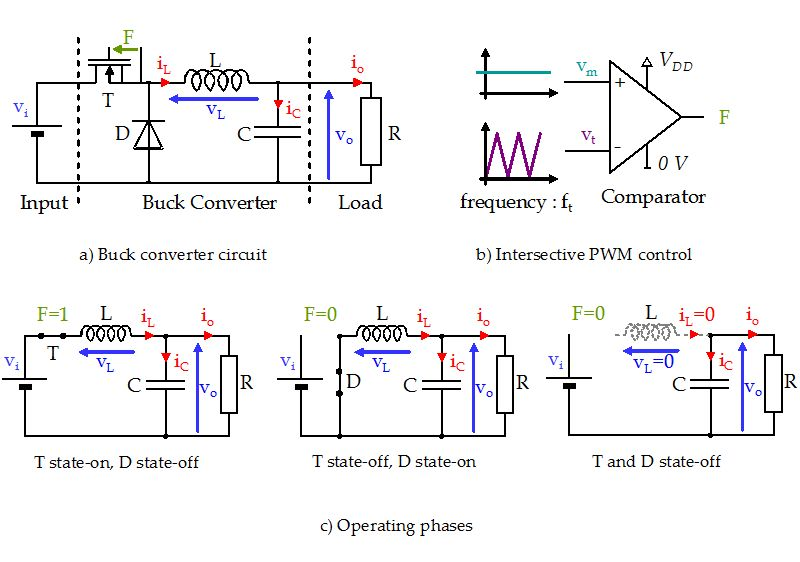 Simulation of Power Converters Using Matlab-Simulink