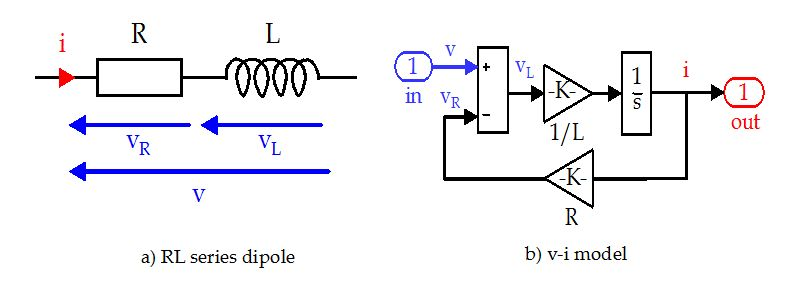 Simulation of Power Converters Using Matlab-Simulink | IntechOpen