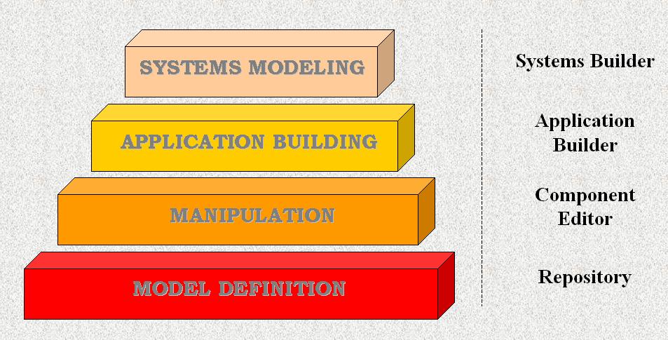 MATLAB COM Integration for Engineering Applications | IntechOpen