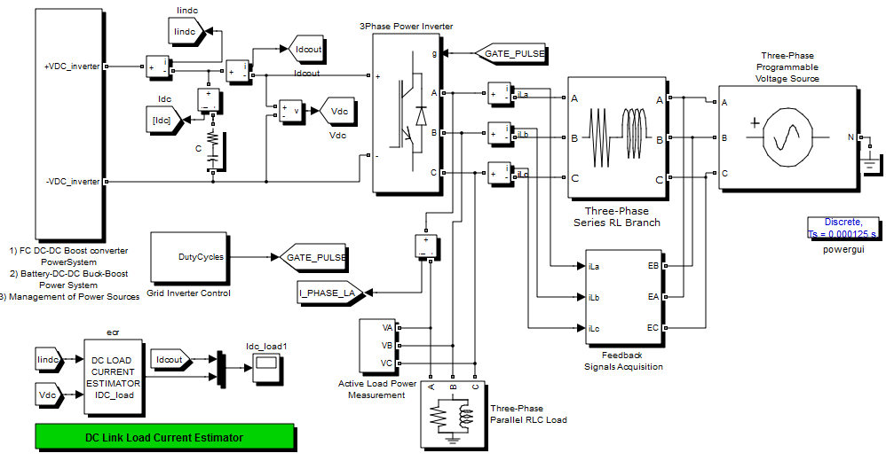 MATLAB/Simulink-Based Grid Power Inverter for Renewable Energy