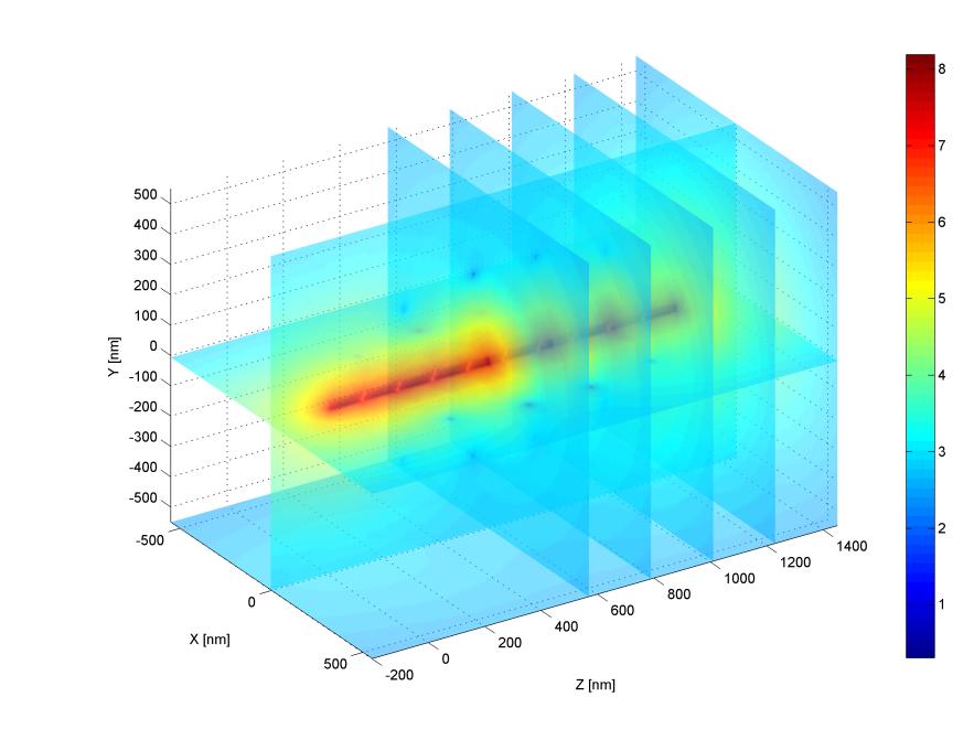 Post Processing of Results of EM Field Simulators   IntechOpen