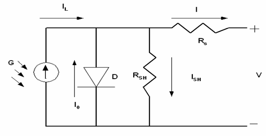 Model-Based Simulation of an Intelligent Microprocessor ... on solar panel instruction manual, solar panel diode diagram, solar panel how it works, solar panel components diagram, solar panel battery diagram, solar panel connection diagram, solar system schematic, solar battery charger circuit diagram, solar panel mounting diagram, solar panel construction diagram, home solar panel diagram, solar panel voltage, simple solar panel diagram, solar panel electrical diagram, solar charge regulator circuit diagram, solar panel cell diagram, solar panel assembly diagram, solar panel wiring diagram, photovoltaic panel diagram, how solar energy diagram,