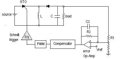 Modelling and Characterization of Power Electronics Converters Using