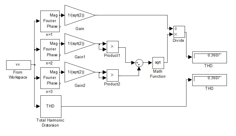 Modelling and Characterization of Power Electronics