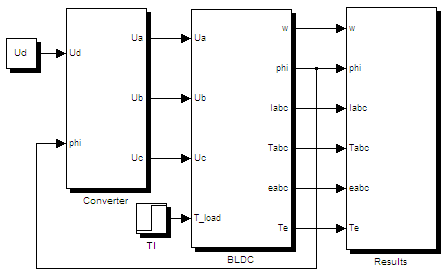 Dynamic Simulation of Electrical Machines and Drive Systems Using