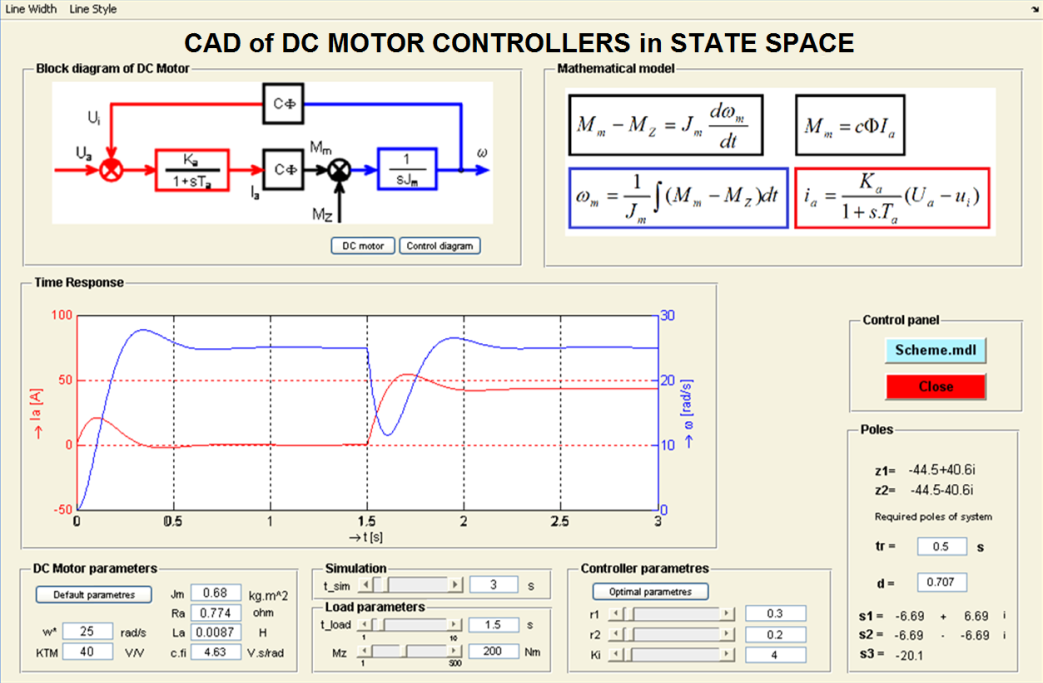 Dynamic Simulation of Electrical Machines and Drive Systems