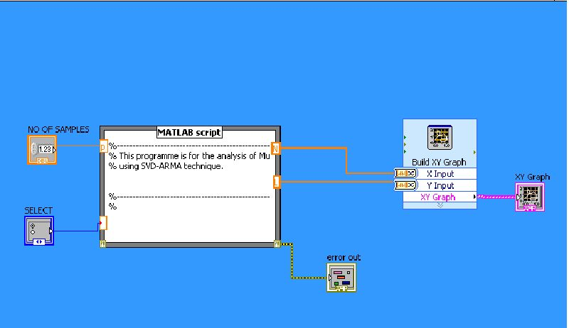 Matlab-Based Algorithm for Real Time Analysis of