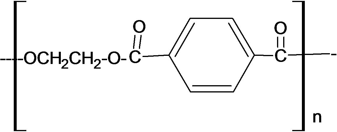 Degradation and Recyclability of Poly (Ethylene