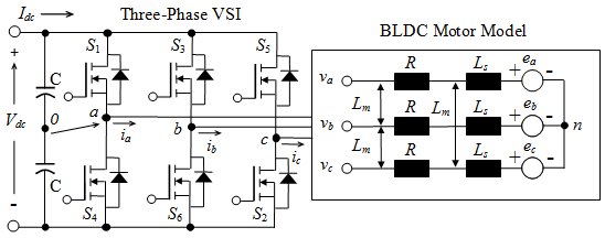 Design of a Real Coded GA Based Fuzzy Controller for Speed
