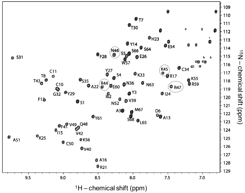 Unravelling Glycobiology by NMR Spectroscopy | IntechOpen